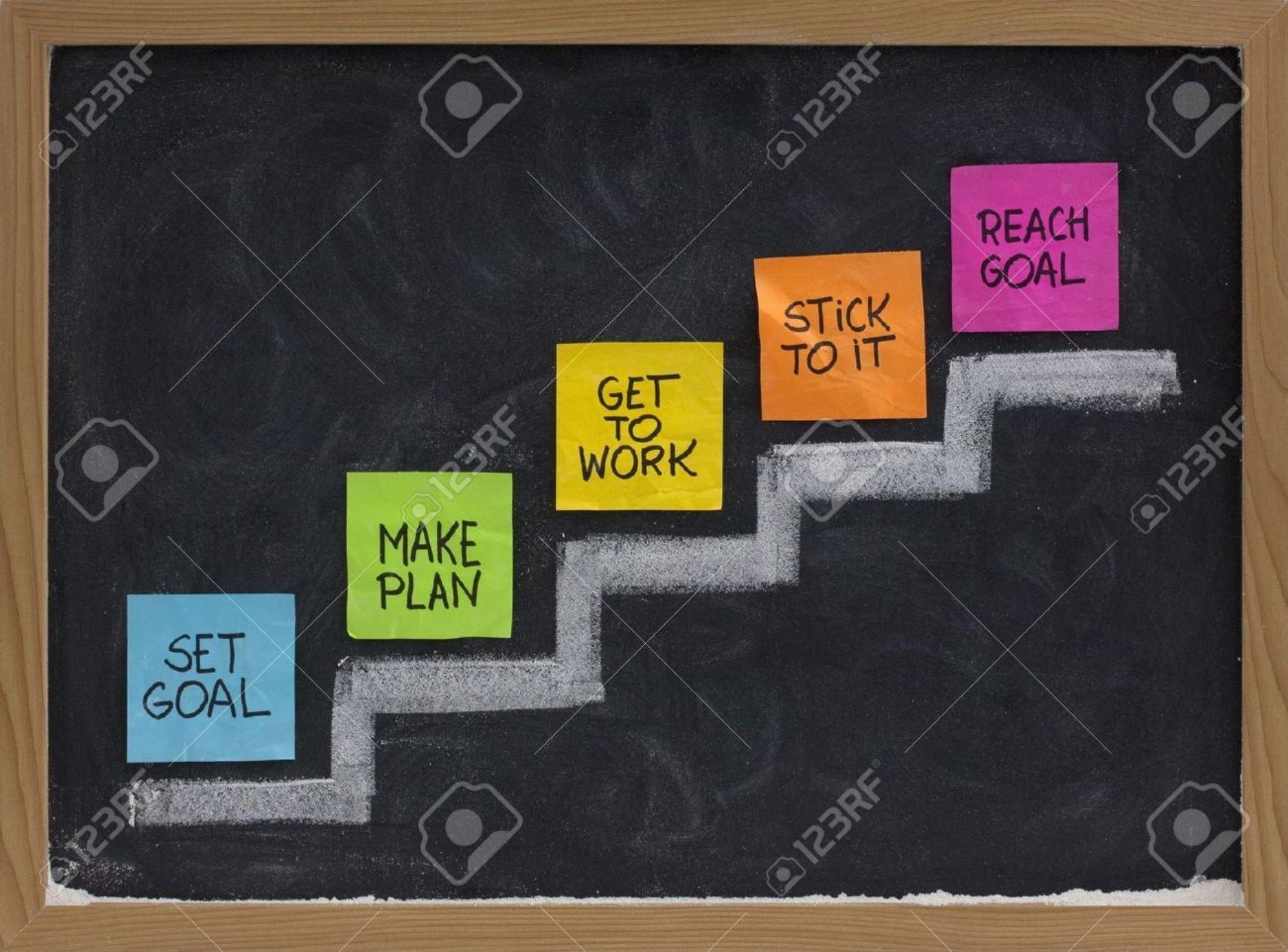 Fail To Plan, You Plan To Fail.
